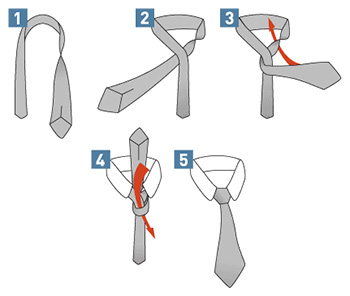 How to tie a necktie kent knot tie a kent necktie knot kent knot instructions lay the tie ccuart Gallery